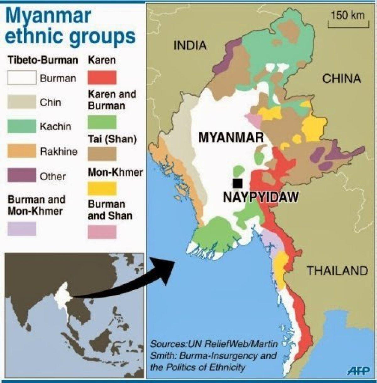 Birma (Myanmari) rahvusgrupid