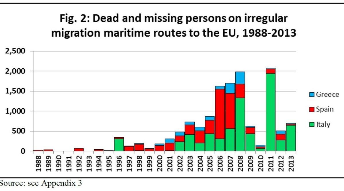https://www.migrationpolicycentre.eu