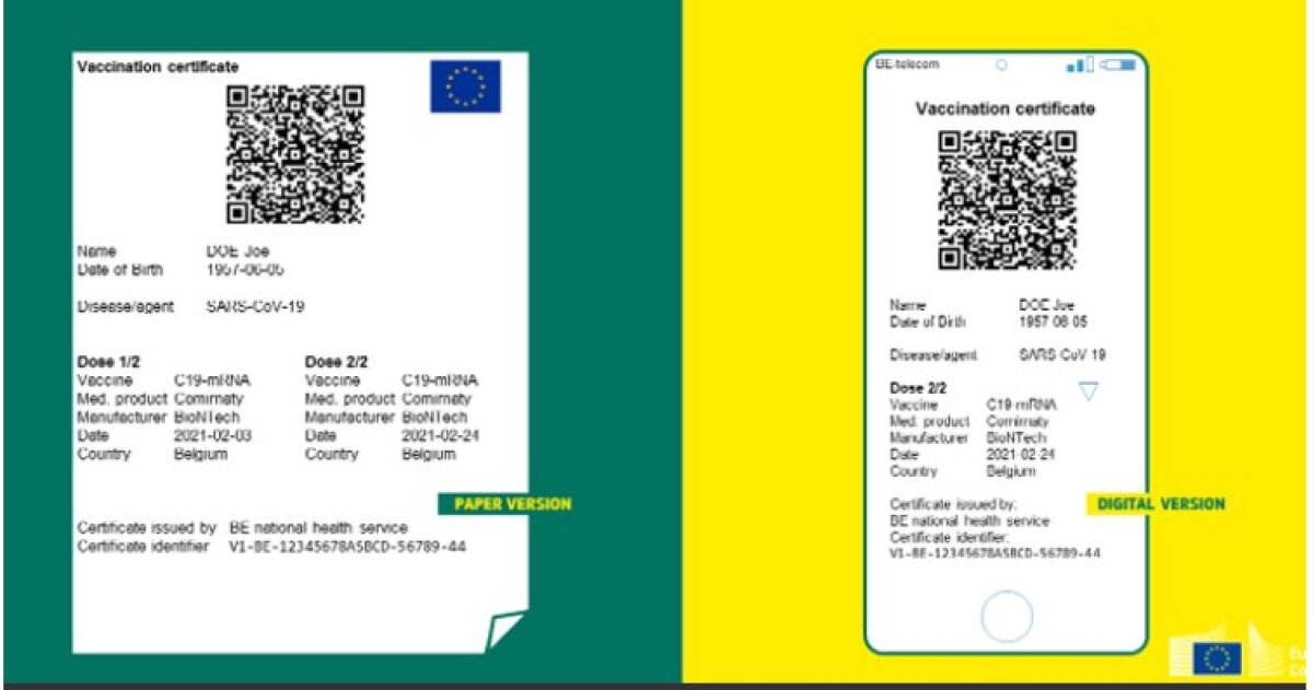 ELi koroonapass Digital Green Certificate