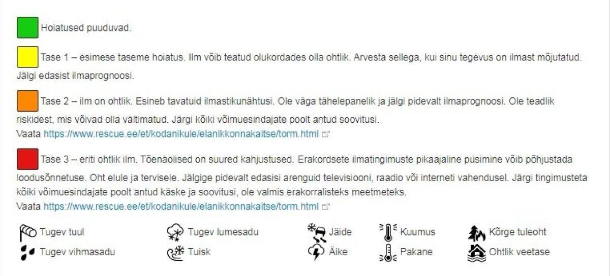 Eesti Ilmateenistuse hoiatuste kaardi tähised