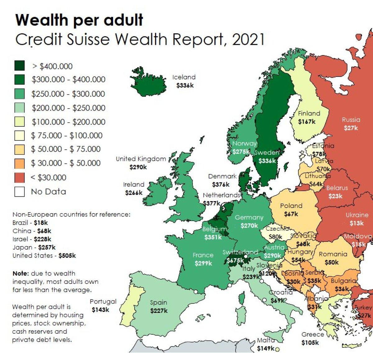 Credit Suisse raport, soomlased on üllatavalt vaesed