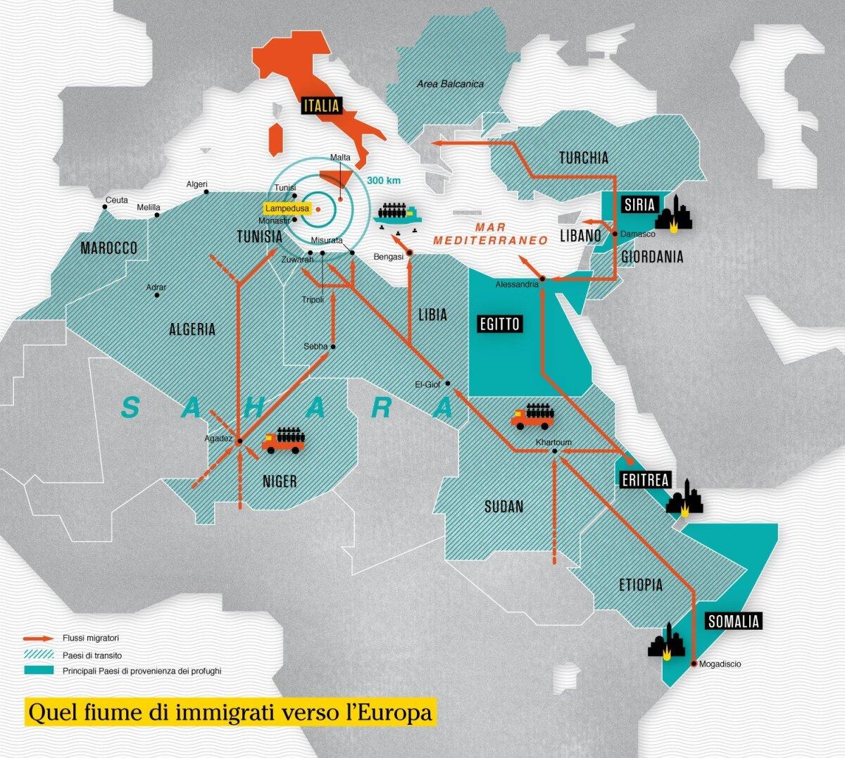 Lampedusale suunduvad inimsmugeldamise korirdorid.