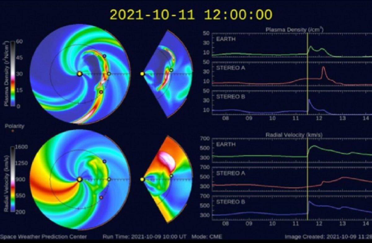 Loite mõjud Maale (pilt: NOAA SWPC)