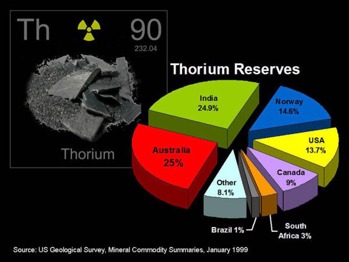 https://energyfromthorium.com