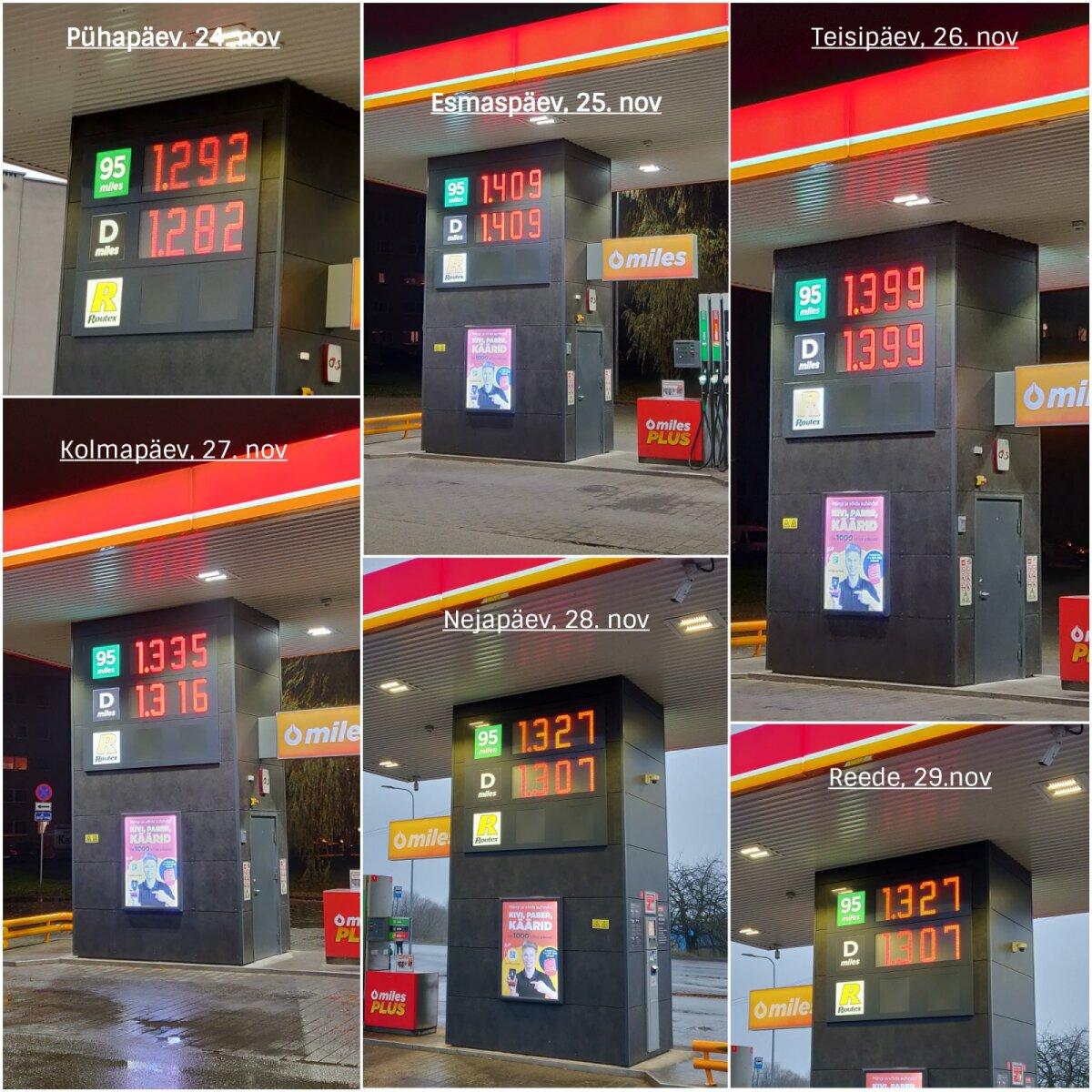 Kütuse hinnad Tallinnas Tööstuse tänaval 24.-29. november