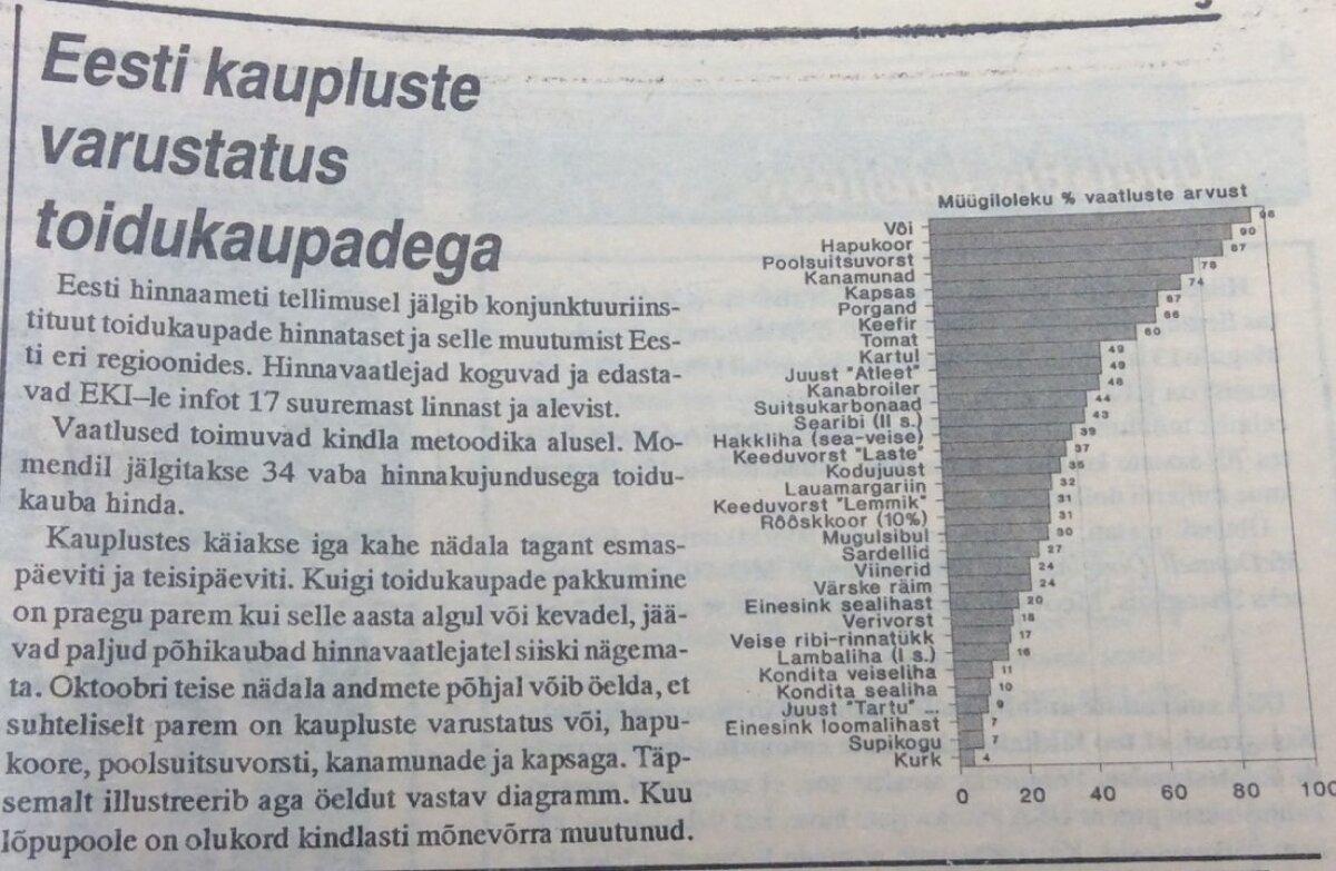 Oktoobris 1991 müüdi kurki vaid neljas poes sajast.