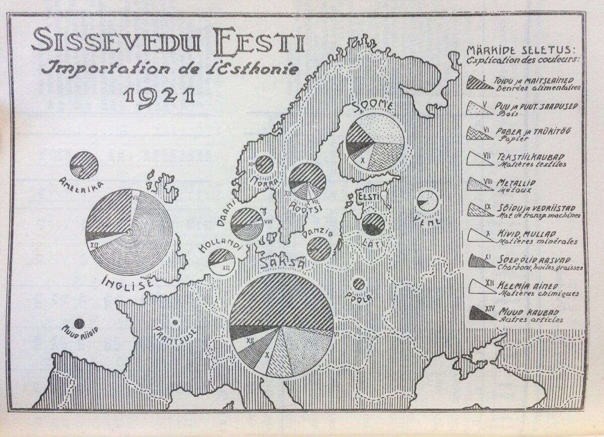 ev100, nopped, Eesti statstika kuukiri