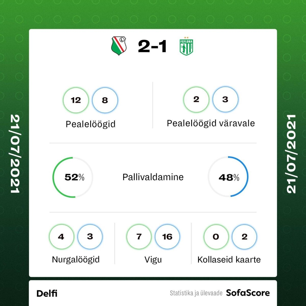 Varssavi Legia vs FC Flora.