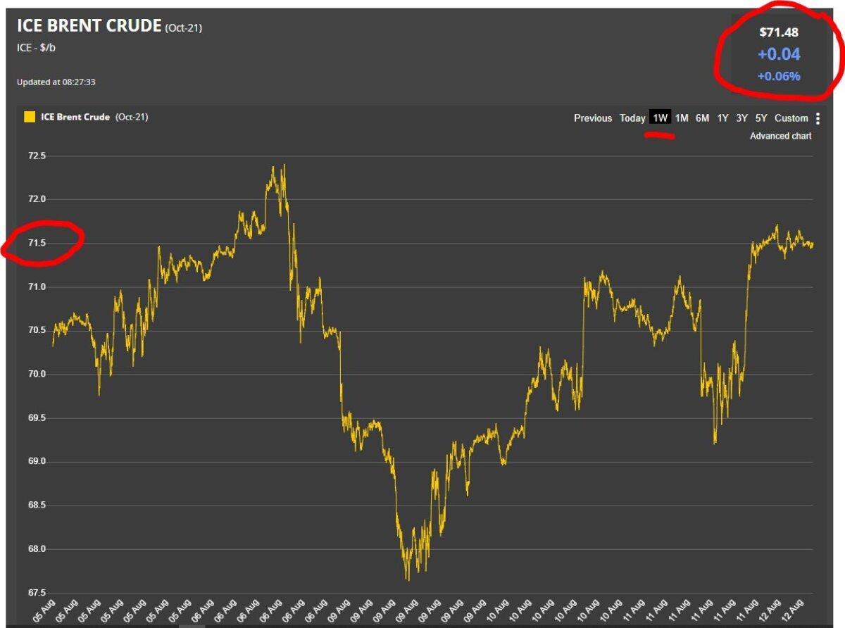 Toornafta hind on taas kerkinud rekordtasemele