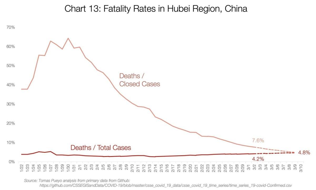Surmavus Hiinas Hubei provintsis.