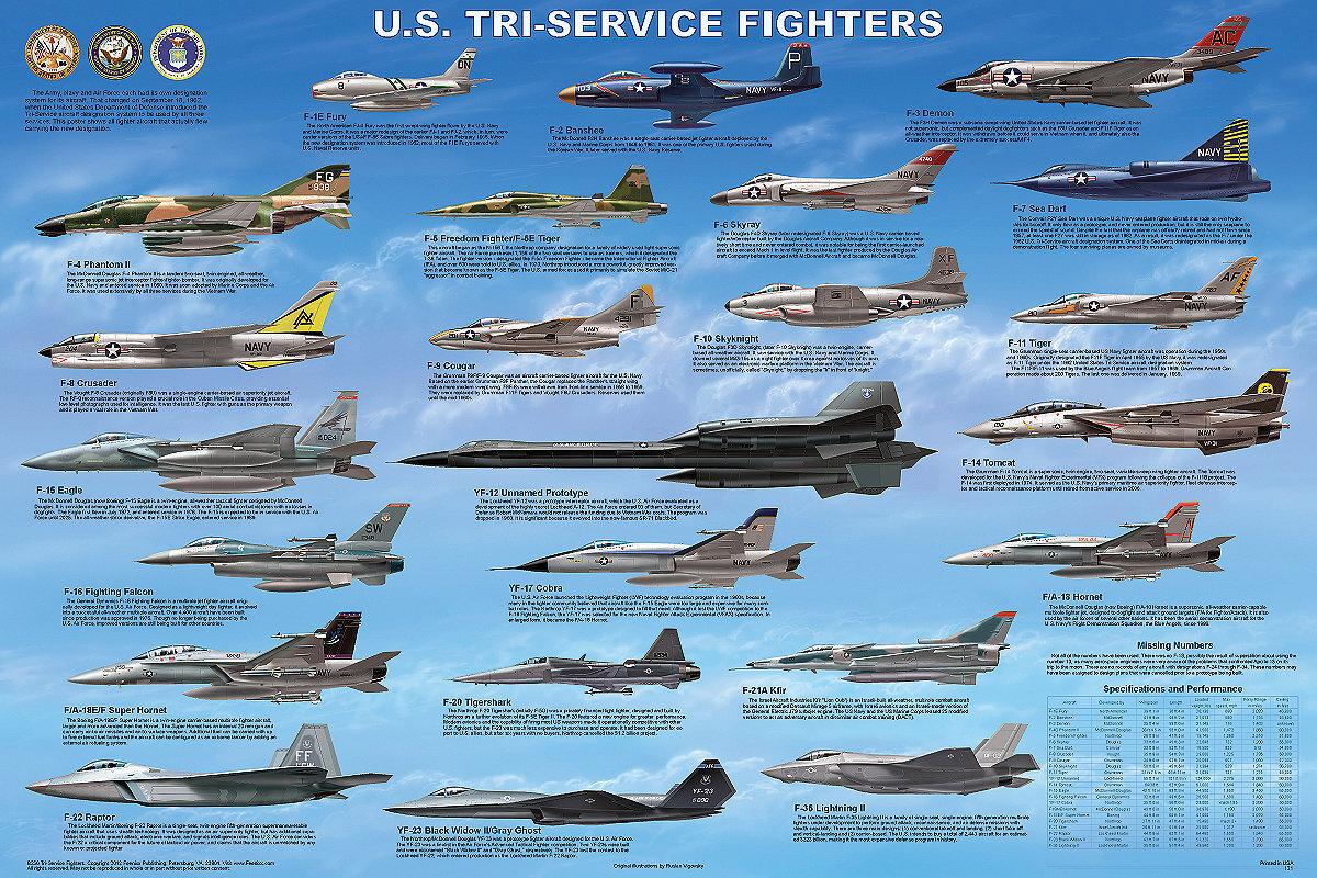 https://www.feenixx.com/aviation