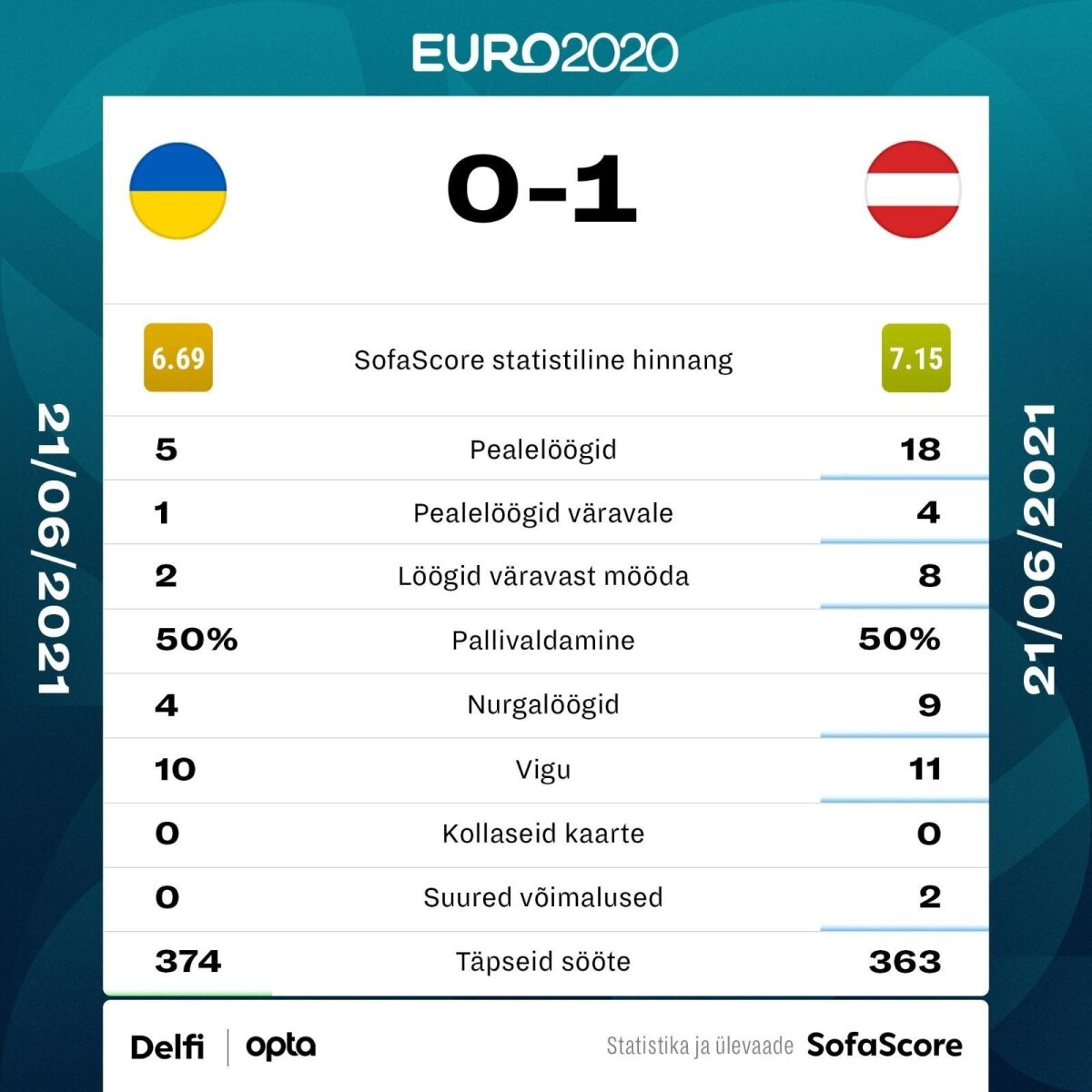 Ukraina vs Austria.
