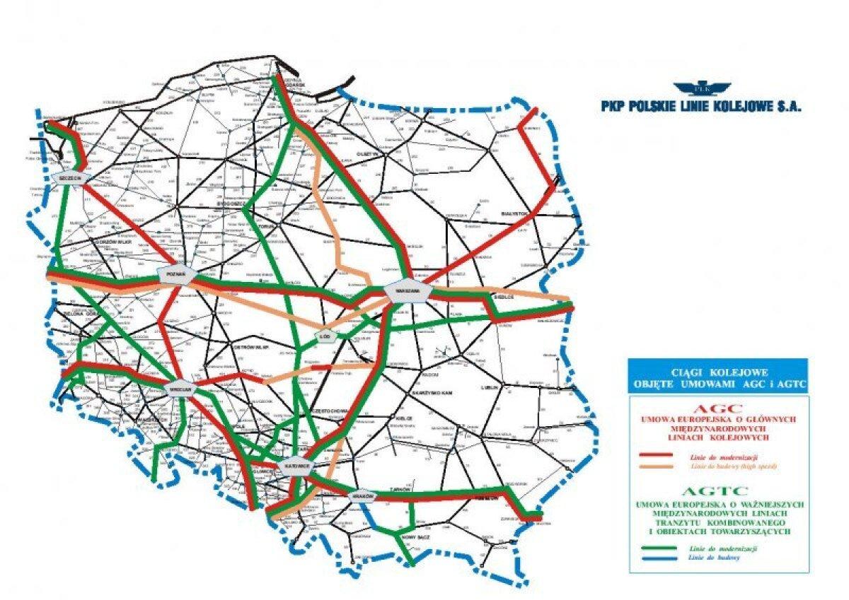 Poola raudteede moderniseerimise arengukava