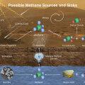NASA kulgur Curiosity avastas Marsil võimalikke elu jälgi