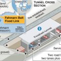 Saksamaad ja Taanit ühendav tunnel maksab 7 miljardit eurot.