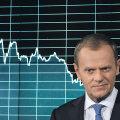 Poola peaminister Donald Tusk pani ühe otsusega 37 miljardi euro väärtuses rahva pensionisääste järgmist valimisvõitu teenima. Varssavi börs reageeris eelmisel nädalal Tuski otsusele väga negatiivselt ja langus kestis mitu päeva.