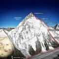 GRAAFIK   Maailma kõrguselt teise mäe tippu tõusnud eestlane jõudis Moskvasse