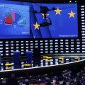 Europarlamendi valimistel kaotasid kohti suured blokid, võitsid liberaalid, rohelised ja rahvuslased