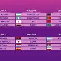 Чемпионат мира по футзалу: жребий брошен!