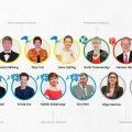 Riigikogulaste interaktiivne graafik