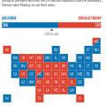 USA-s kogunevad valijamehed Bidenit ametlikult presidendiks valima