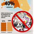 Ebavõrdsus põhjustab Eesti elanikes sallimatust