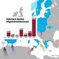 kaart, euroopa, migratsioon