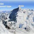 Krisli Meleski teekond Everesti tippu