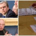 Vabaerakond: presidendivalimiste nurjumises kannab suurimat süüd Reformierakond