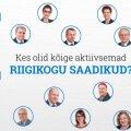 Kes olid kõige aktiivsemad riigikogu saadikud?