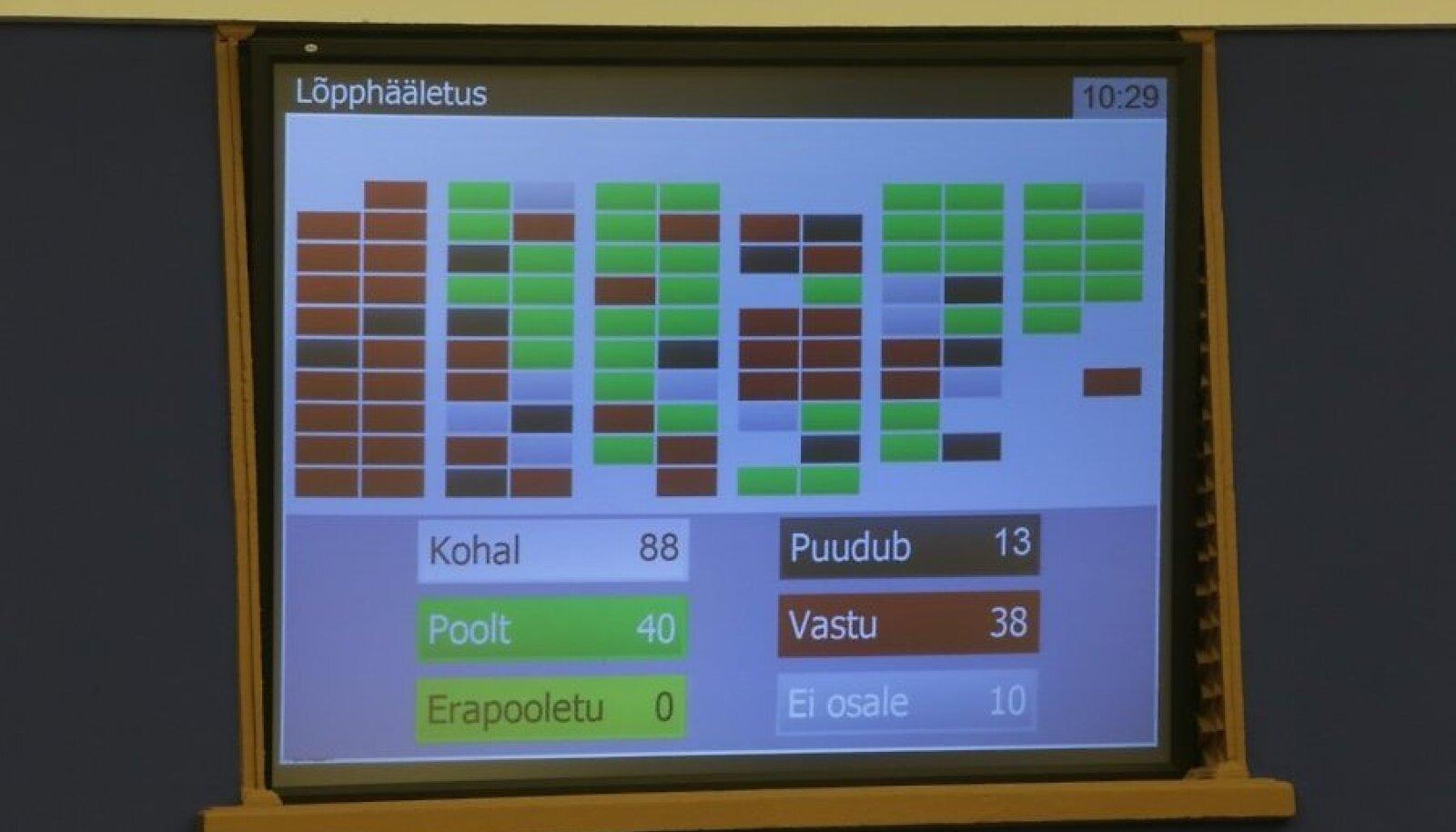 Voting on gender-neutral partnership bill
