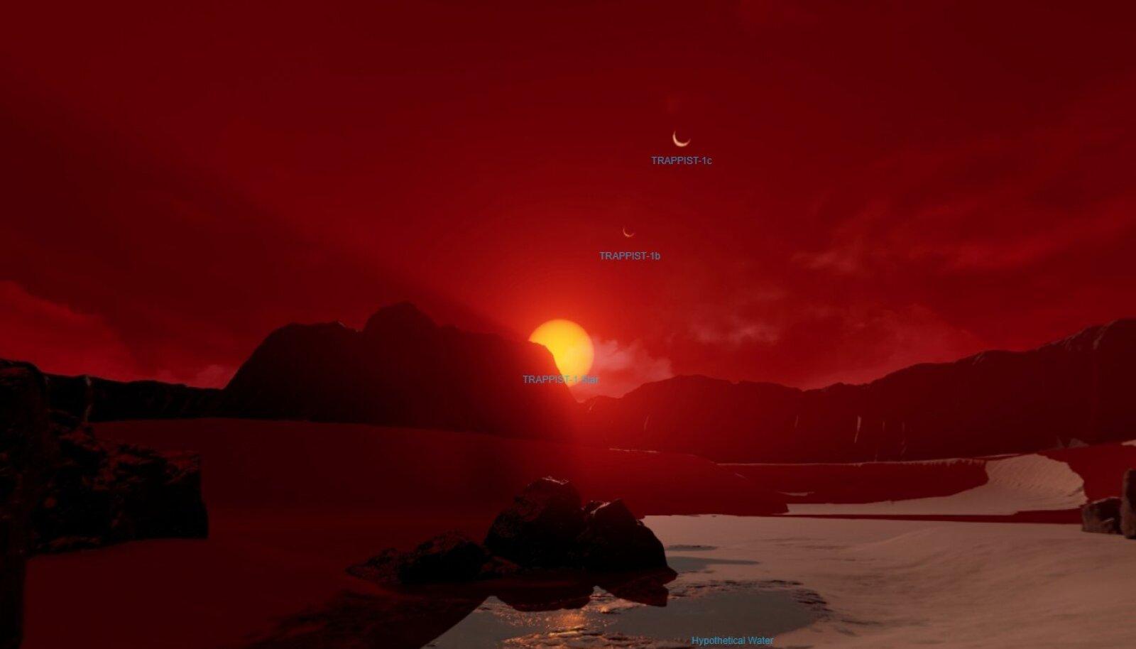 Trappisti süsteemi planeet.