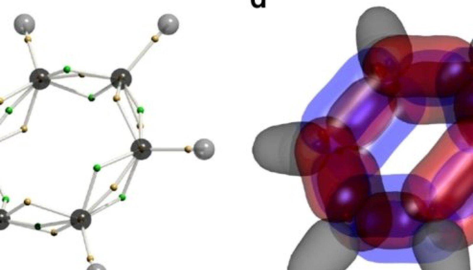 Lainefunktsioonide visualiseeringul on kujutatud elektronide spinni (paremal) ja elektronisüsteemi läbilõiget (vasakul). Allikas: Liu jt, Nature Communications, 2020