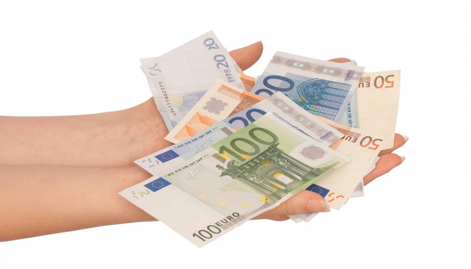 Raha jagamine