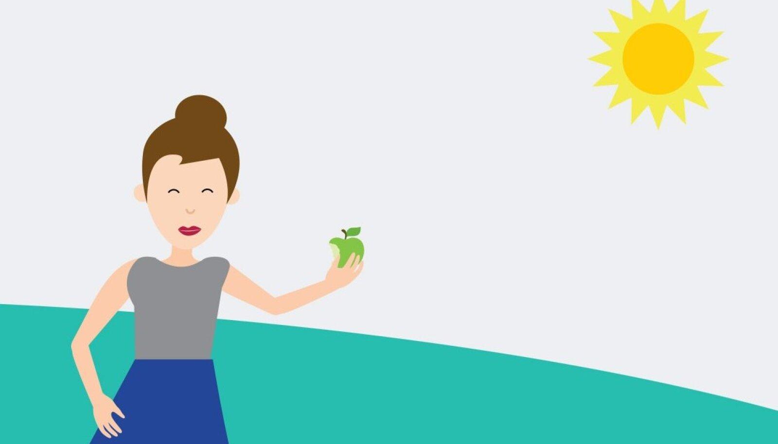 Kui palju sina toidu abil ala- või ületarbid erinevaid vitamiine?