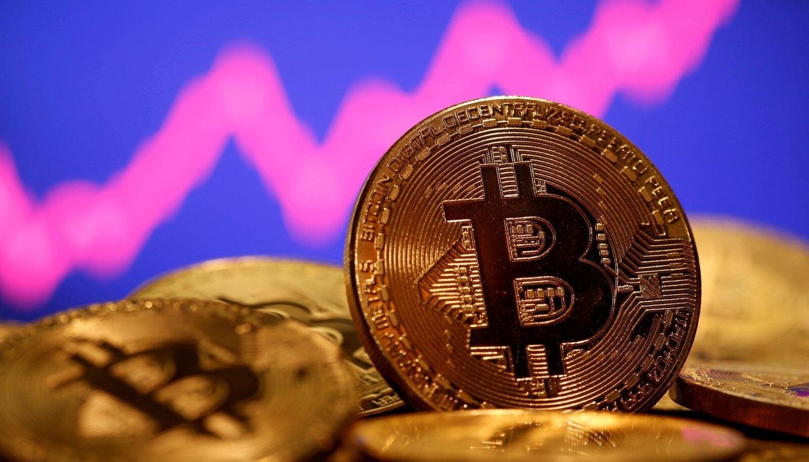 Bitcoini ralli on mõneks ajaks tagasi tõmmanud.