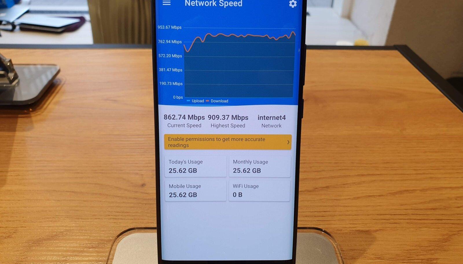 5G võrgus kiirusest puudu ei jää
