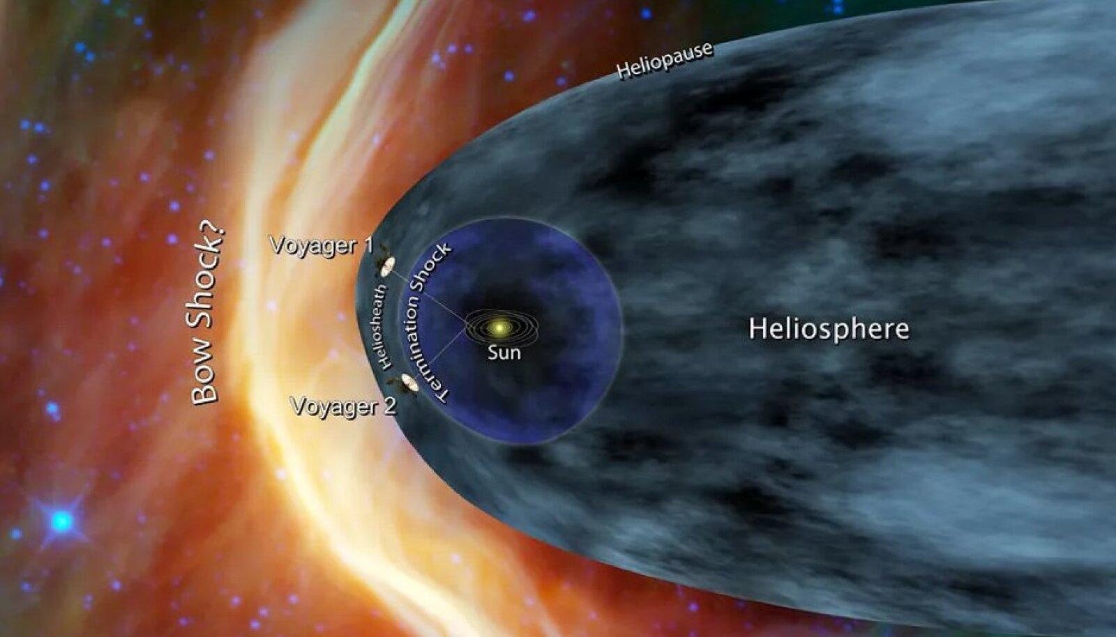 Kunstniku nägemus Päikesesüsteemi piirialast (pilt: NASA, JPL-Caltech / CC BY-SA 4.0 / Wikimedia Commons