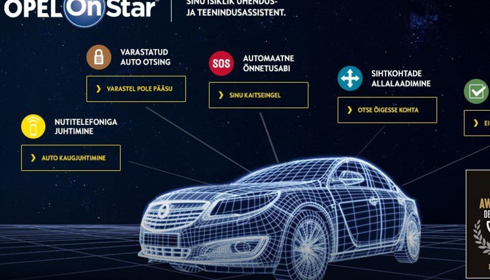 accelerista.com