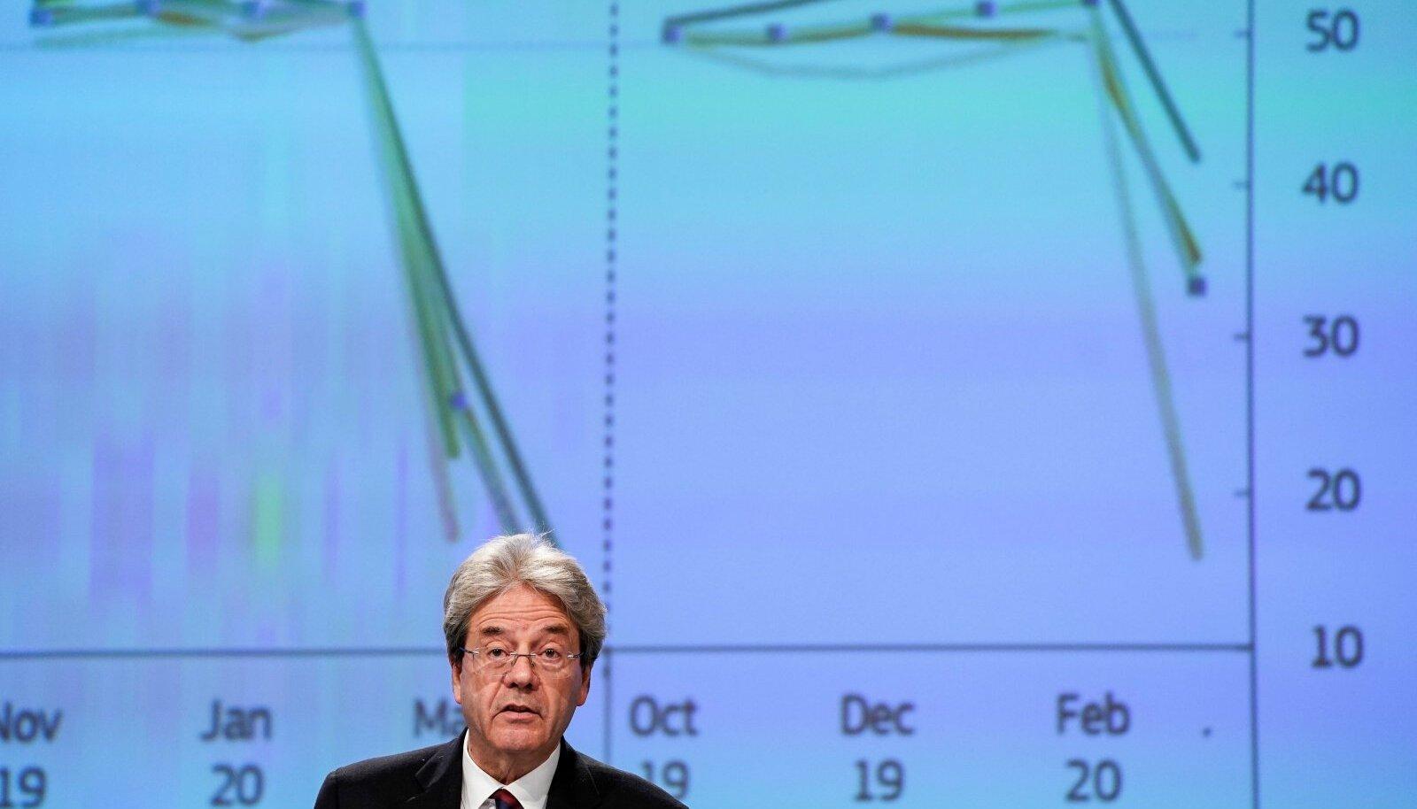 Euroopa Komisjoni majandusvolinik Paolo Gentiloni kevadist majandusprognoosi esitlemas.
