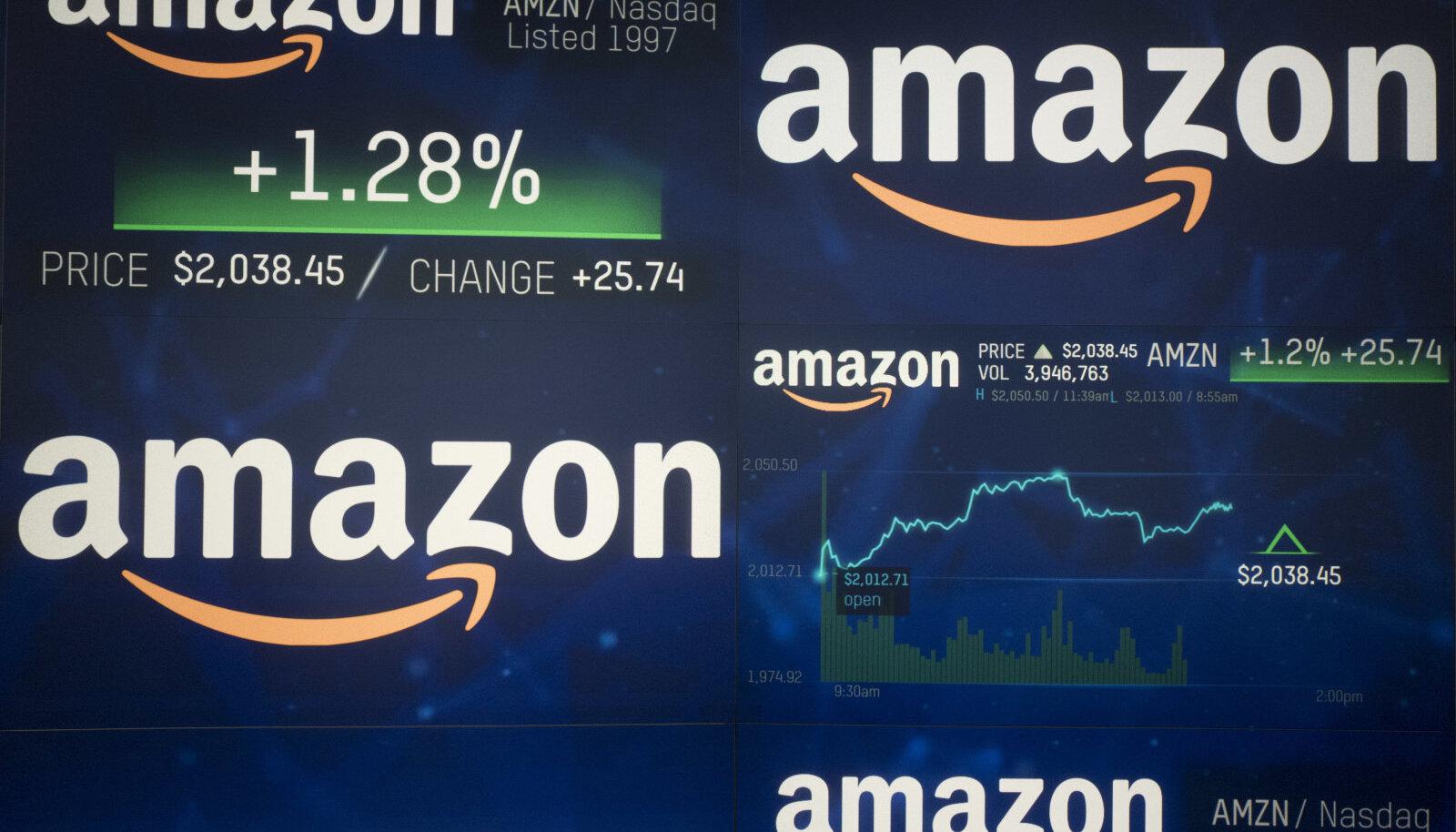 Amazoni aktsia