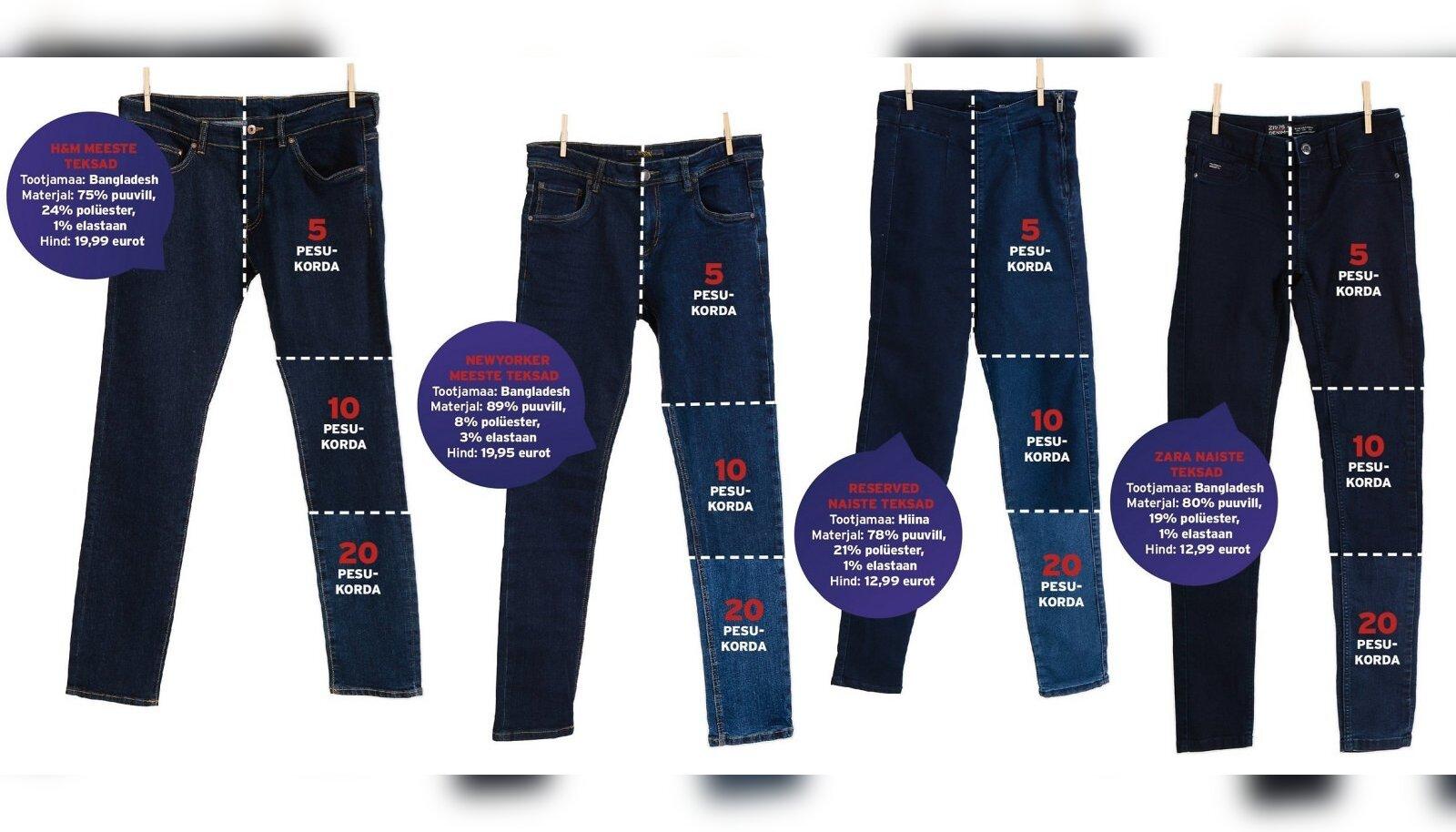 314524628f0  Kiirmoeteksade tuleproov. Millised püksid kõlbavad jalga ka pärast 20ndat  pesukorda?