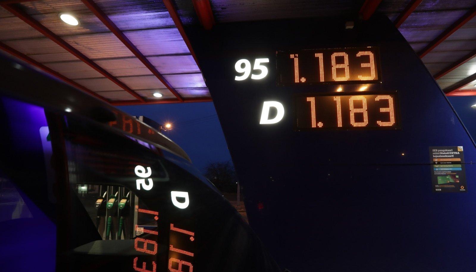 Mootorikütuste hinnad on kiiresti kerkinud ja see on olnud üks inflatsiooni peamisi mootoreid.