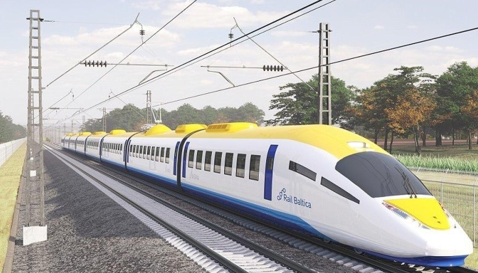 Rail Balticu ideerong
