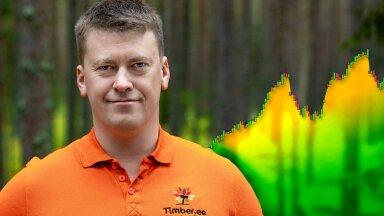 """AS Timber turundusjuht Ott Krigul: """"Puitmaterjali nõudlus on aasta jooksul märgatavalt tõstnud metsa hinda"""" (Graafik: Nasdaq.com)"""