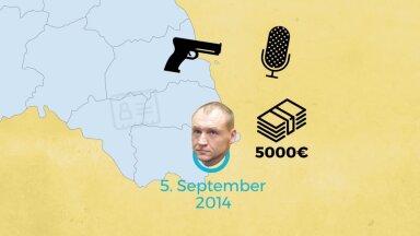 KIIRÜLEVAADE | Värskendame mälu: selline nägi välja Eston Kohveri teekond Venemaa vanglasse ja tagasi
