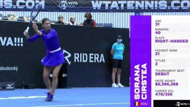 TÄISPIKKUSES | Tennis: Anett Kontaveit - Sorana-Mihaela Cirstea